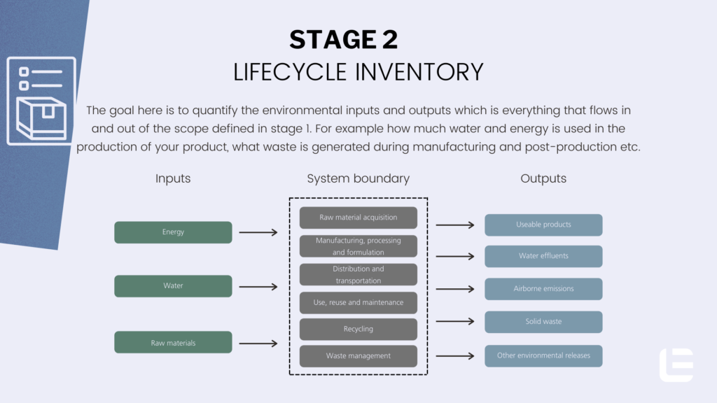 lifecycle assessment inputs and outputs