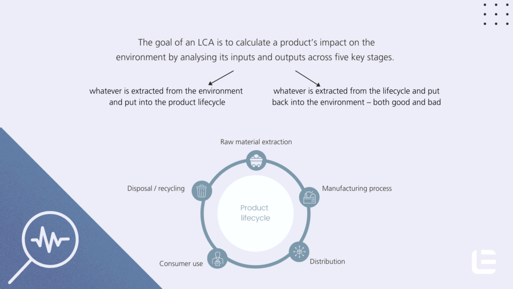 goal of a lifecycle assessment